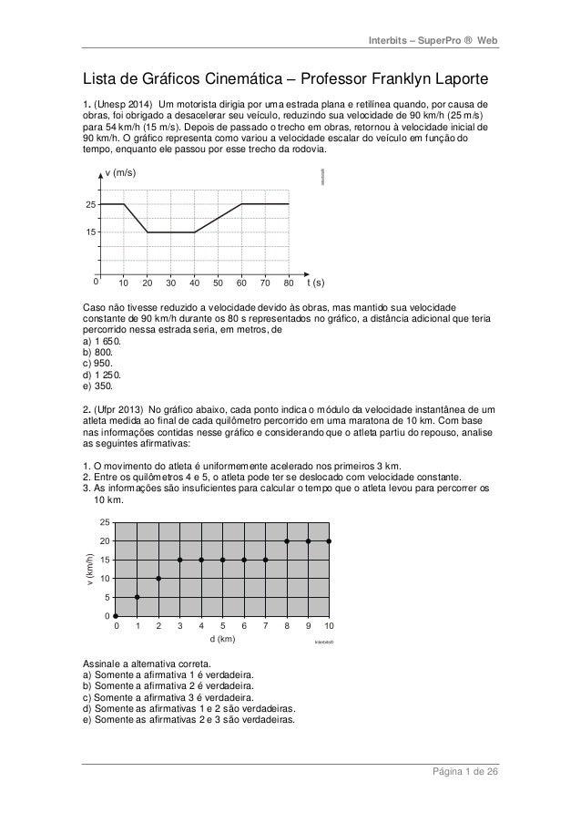 Interbits – SuperPro ® Web Página 1 de 26 Lista de Gráficos Cinemática – Professor Franklyn Laporte 1. (Unesp 2014) Um mot...
