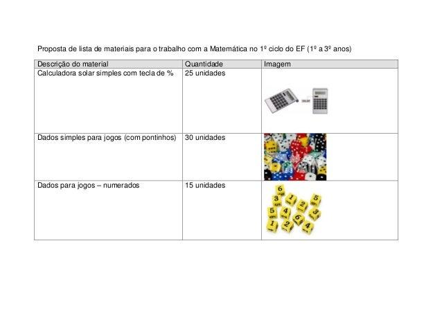 Proposta de lista de materiais para o trabalho com a Matemática no 1º ciclo do EF (1º a 3º anos) Descrição do material Qua...