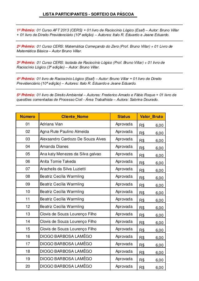 LISTA PARTICIPANTES - SORTEIO DA PÁSCOA1º Prêmio: 01CursoAFT2013(CERS)+01livrodeRaciocínioLógico(Esaf)–Autor...