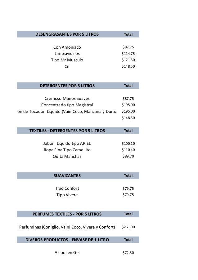 DESENGRASANTES POR 5 LITROS Total Con Amoníaco $87,75 Limpiavidrios $114,75 Tipo Mr Musculo $121,50 Cif $148,50 DETERGENTE...