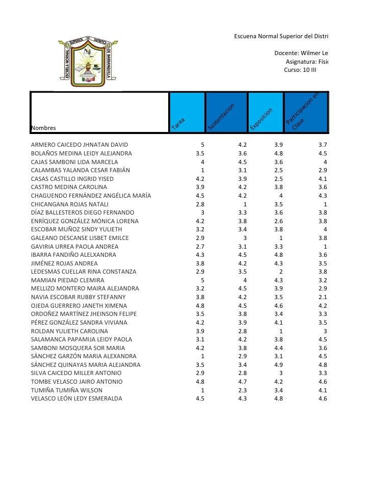 Escuena Normal Superior del Distrito de Barranquil                                                                        ...