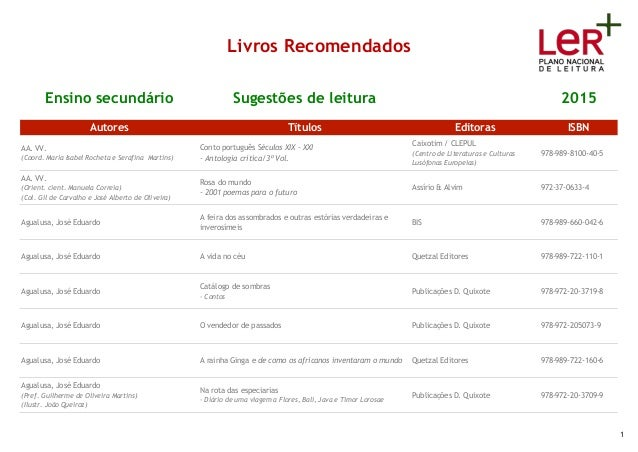 Livros Recomendados Ensino secundário Sugestões de leitura 2015 Autores Títulos Editoras ISBN AA. VV. (Coord. Maria Isabel...