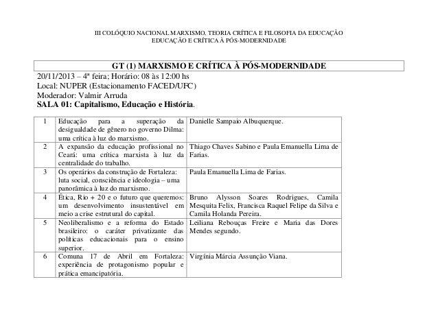 III COLÓQUIO NACIONAL MARXISMO, TEORIA CRÍTICA E FILOSOFIA DA EDUCAÇÃO EDUCAÇÃO E CRÍTICA À PÓS-MODERNIDADE  GT (1) MARXIS...
