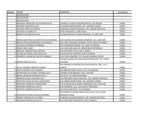 ORDEM 1 2 3 4 5 6 7 8 9 10 11 12 13 14 15  NOME CONVOCADO CONVOCADO CONVOCADO IRACEMA FRANCISCA DE OLIVEIRA SILVA SAMIRA C...