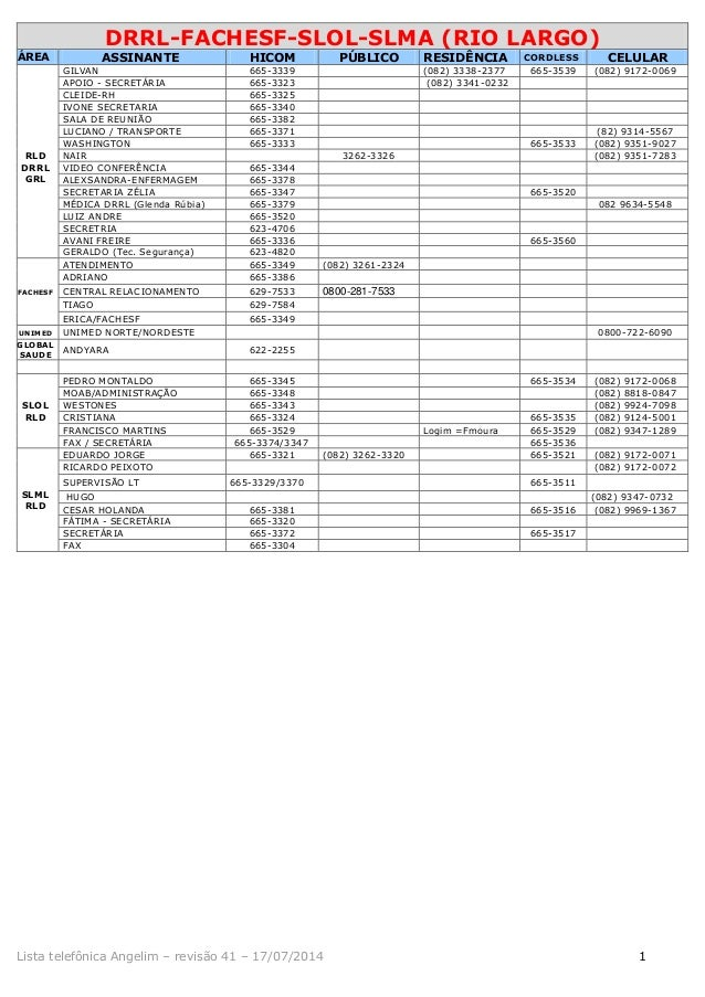 Lista telefônica Angelim – revisão 41 – 17/07/2014 1 DRRL-FACHESF-SLOL-SLMA (RIO LARGO) ÁREA ASSINANTE HICOM PÚBLICO RESID...