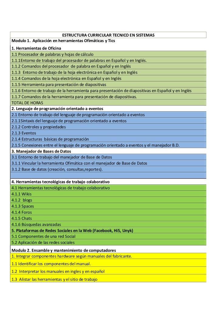 ESTRUCTURA CURRICULAR TECNICO EN SISTEMASModulo 1. Aplicación en herramientas Ofimáticas y Tics1. Herramientas de Oficina1...