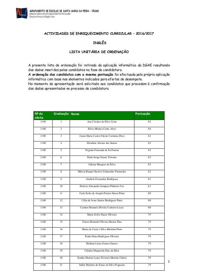 1 ACTIVIDADES DE ENRIQUECIMENTO CURRICULAR – 2016/2017 INGLÊS LISTA UNITÁRIA DE ORDENAÇÃO A presente lista de ordenação fo...