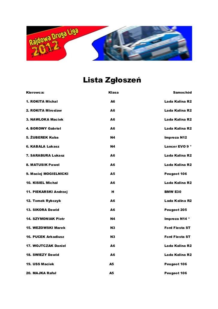Lista ZgłoszeńKierowca:                     Klasa          Samochód1. ROKITA Michal              A6         Lada Kalina R2...