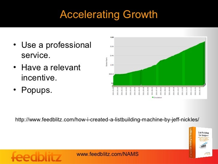 Accelerating Growth• Use a professional  service.• Have a relevant  incentive.• Popups.http://www.feedblitz.com/how-i-crea...