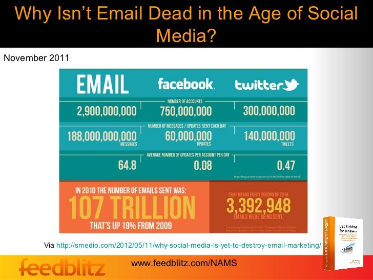 Why Isn't Email Dead in the Age of Social                   Media?November 2011       Via http://smedio.com/2012/05/11/why...
