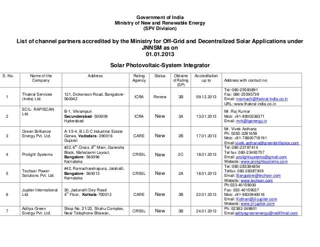 Government of India                                                                Ministry of New and Renewable Energy   ...