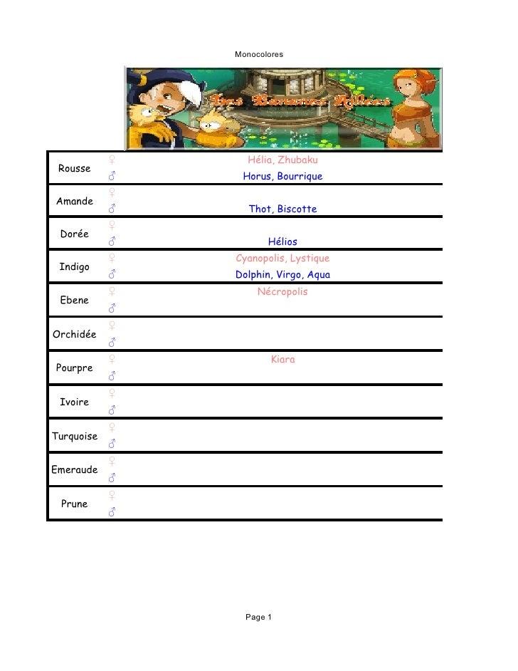 Liste  Dragos