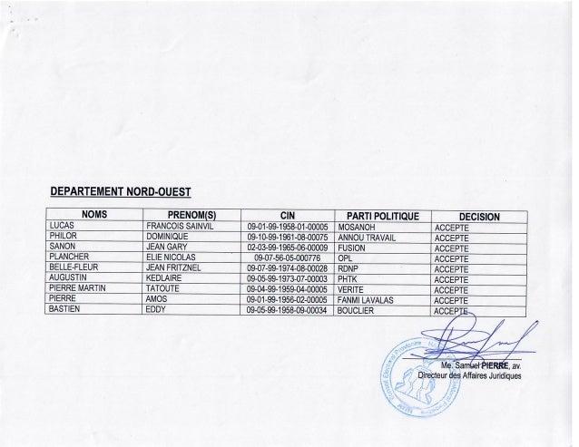 Liste candidat agréés participer aux élections du tiers du senat du 9 oct-16