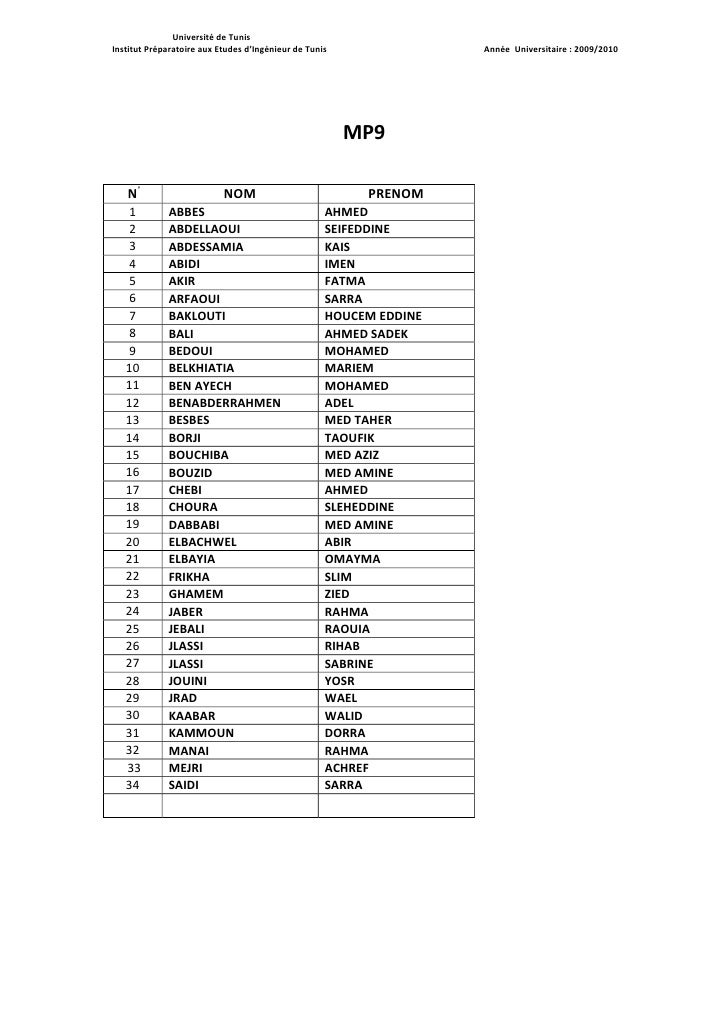 Liste des classes 2 - Prenom mayssa ...