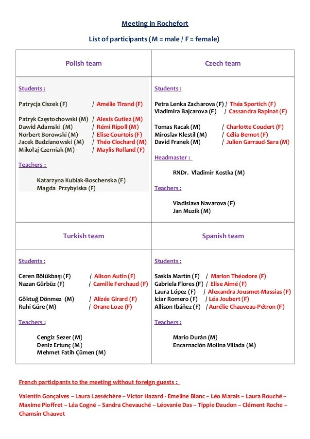 Meeting in Rochefort List of participants (M = male / F = female) Polish team Students :  Czech team Students :  Patrycja ...