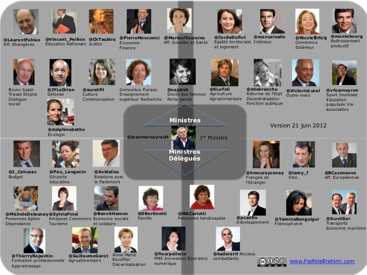 @Vincent_Peillon @ChTaubira @PierreMoscovici         @MarisolTouraine         @CecileDuflot        @manuelvalls     @Nicol...