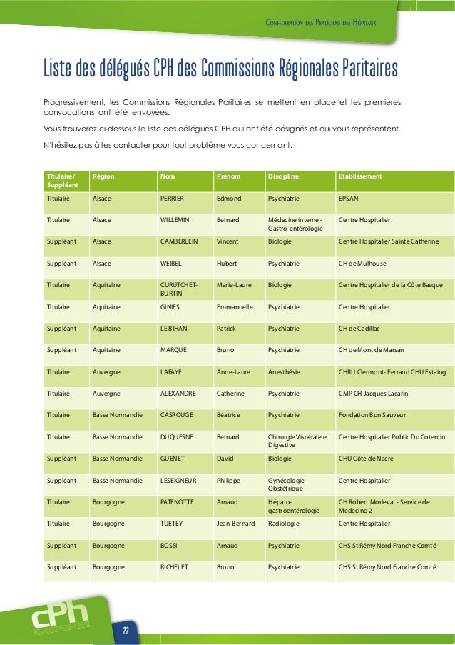 www.cphwehweb.info 22 Liste des délégués CPH des Commissions Régionales Paritaires Titulaire/ Suppléant Région Nom Prénom ...