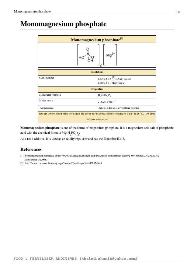 Listed food & fertilizer additives by khaled gharib