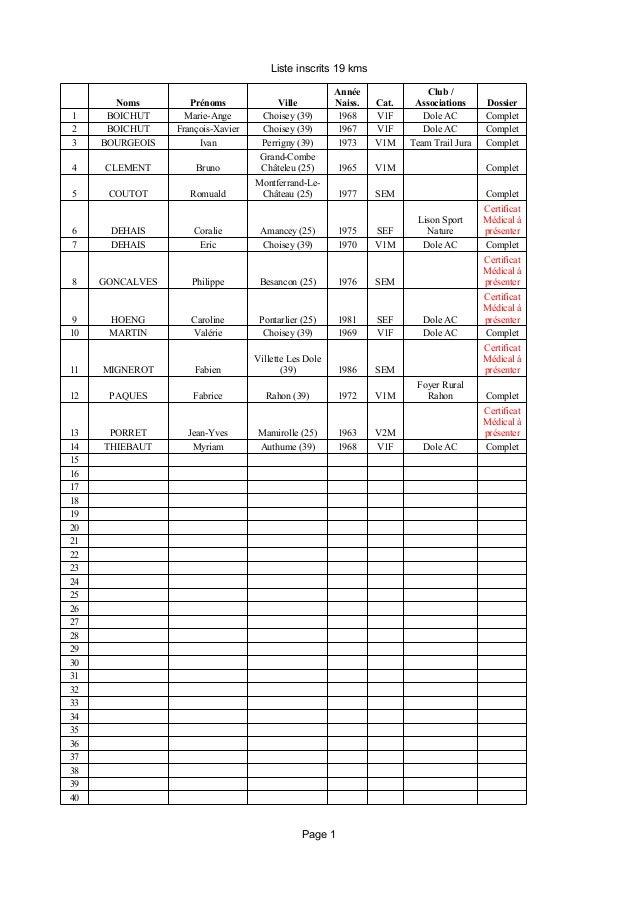 Liste inscrits 19 kms                                                       Année               Club /       Noms         ...