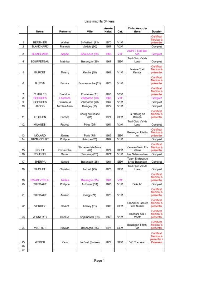 Liste inscrits 34 kms                                                         Année           Club / Associa-        Noms ...