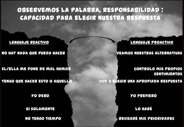 Observemos la palabra, Responsabilidad :capacidad para elegir nuestra respuestaLenguaje Reactivo Lenguaje ProactivoNo hay ...