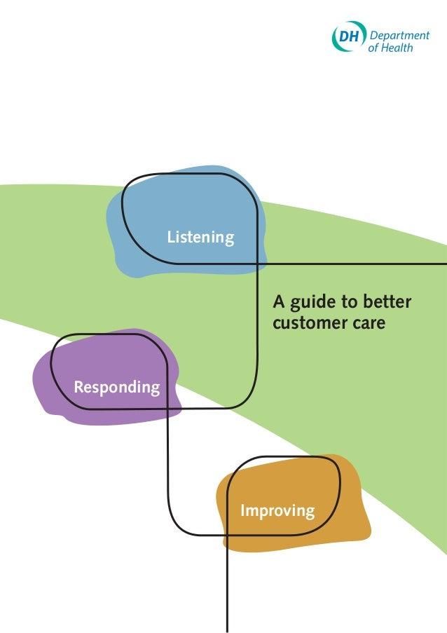 A guide to better customer care Listening Responding Improving