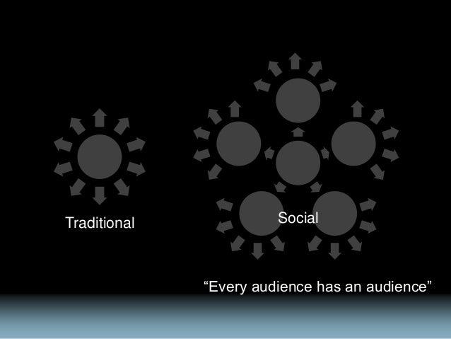 The Listening Power of Social Media Slide 2