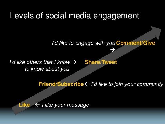 The Listening Power of Social Media Slide 3