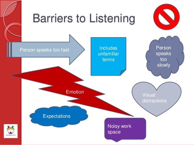 barriers to listening Barriers to effective listening in the initial phase of study of customer service operations, fleming communications, inc, determined that listening is the.