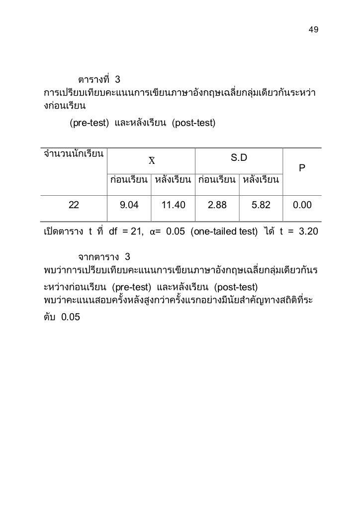 Acirc; nbsp;log 4  1/3 log 125 -1/5 log 32   Meritnation.com