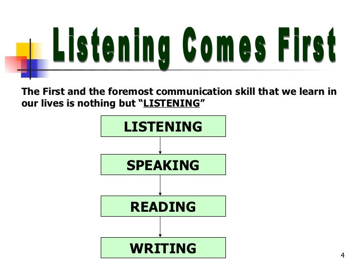 essay on listening comprehension This free linguistics essay on essay: listening comprehension - theory overview is perfect for linguistics students to use as an example.