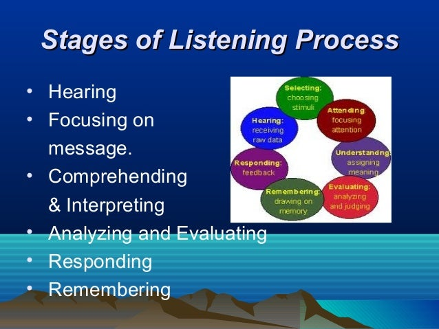 the listening process The top 3 barriers to effective listening are: our attachment to personal beliefs and values, misinterpretations and distractions.