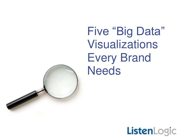 "Five ""Big Data"" Visualizations Every Brand Needs"