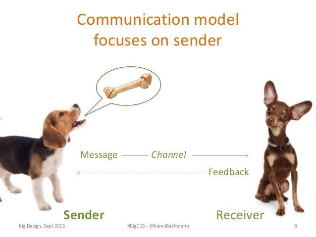 Communication model focuses on sender Sender Receiver Feedback Message Channel Big Design, Sept 2015 #BigD15 - @KarenBachm...