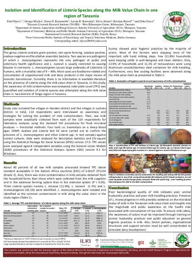 Isolation and Identification of Listeria Species along the Milk Value Chain in one region of Tanzania Emil Hyera1, 2, Geor...