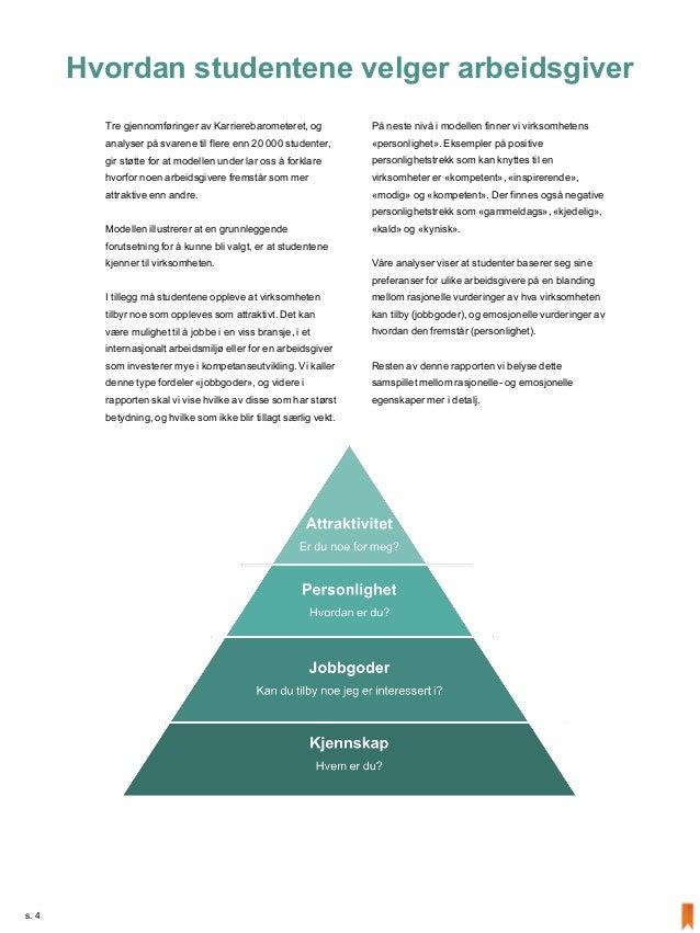 Tre gjennomføringer av Karrierebarometeret, og analyser på svarene til flere enn 20 000 studenter, gir støtte for at model...