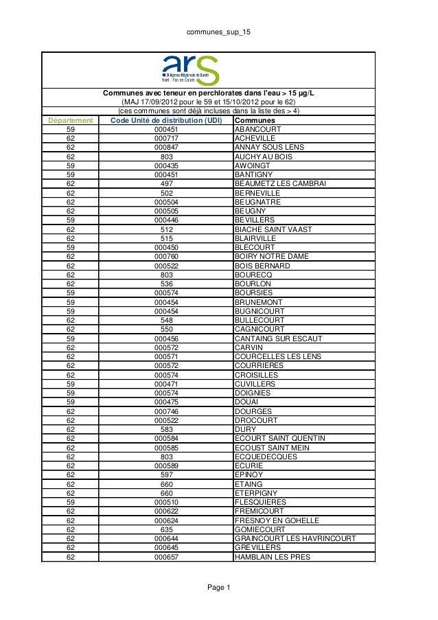 communes_sup_15              Communes avec teneur en perchlorates dans leau > 15 µg/L                  (MAJ 17/09/2012 pou...