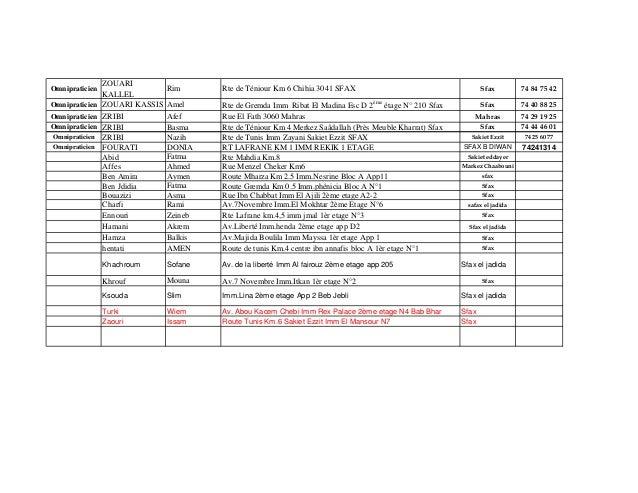 Liste sfax for Meuble zouari