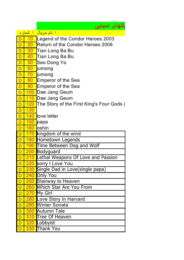 لیست سریالهای اسیایی ا شماره   ا نام سریال D 10      Legend of the Condor Heroes 2003 D 20      Return of the Condor...