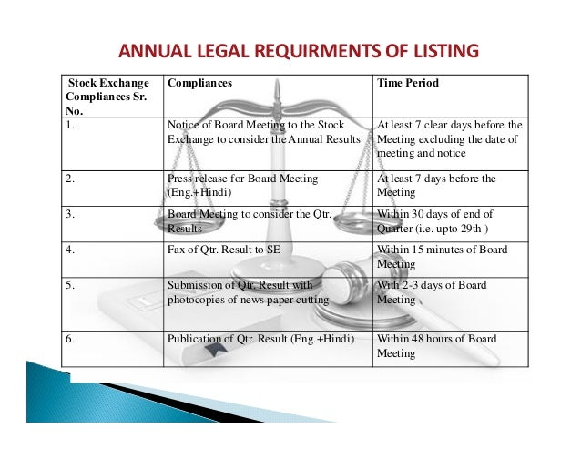 listing and delisting of securities Listing of securities• a financial instrument that is traded through an  listing fee 16 delisting• some of the common cause of delisting are given.