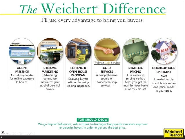 Listing Presentation - Weichert home protection plan