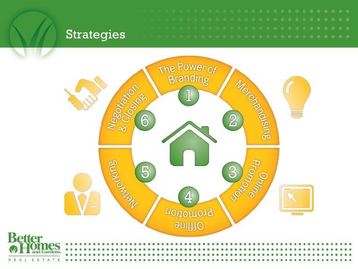 Home Sale Strategy Giuliana Enriquez Direct Line: 404.843.2500 [email_address] www.SellingRoswellGAHomes.com