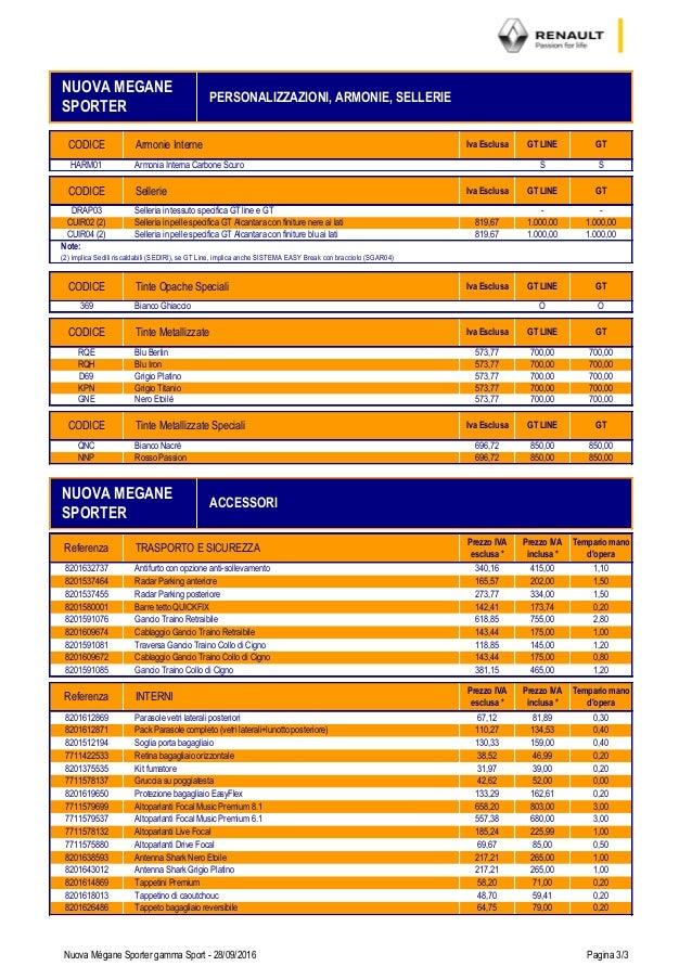 Listino prezzi renault megane sporter gt e gt line for Mv line listino prezzi