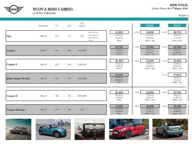Listino nuova mini cabrio 2016 Slide 3