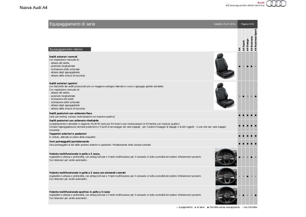 Listino Prezzi Audi A4 2016 Luglio page 8