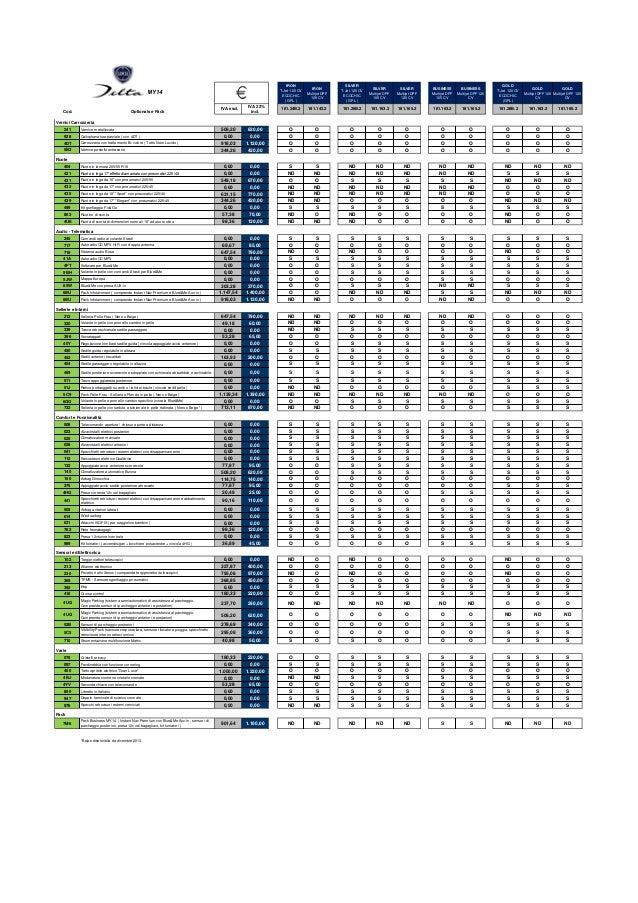 Listino prezzi lancia_delta_2014 Slide 3
