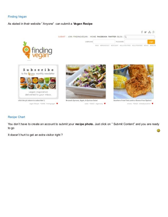 List of 15 best food sites to submit your recipe photos recipes 11 forumfinder Choice Image