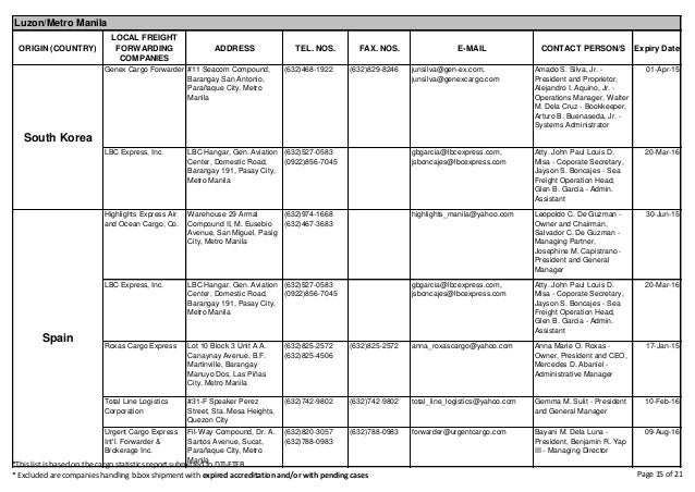 List of accredited door to-door seafreight forwarders as of January 2…