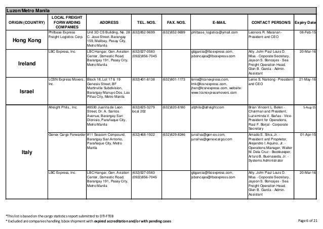 List Of Accredited Door To Door Seafreight Forwarders As
