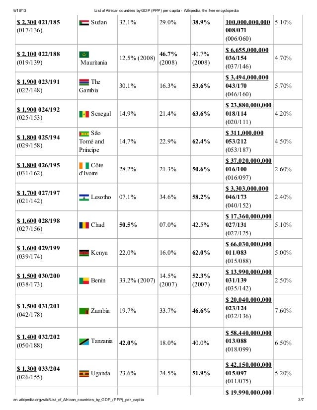 List Of African Countries By Gdp Ppp Per Capita Wikipedia The Fr - List of countries by gdp per capita